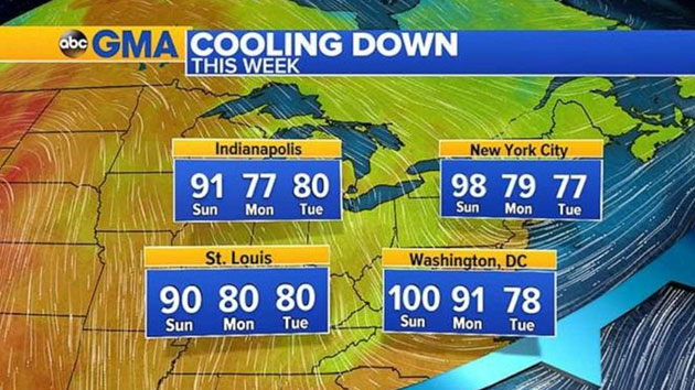 Records fall as last day of heat wave bakes Midwest, East Coast